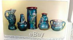 Art pottery, Torquay pottery, Longpark pottery, Devon, grotesque, bird jug